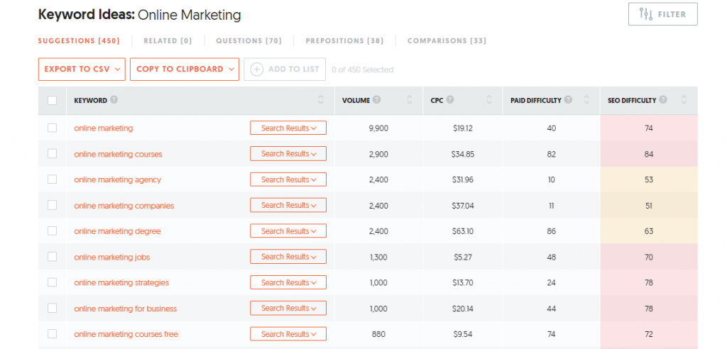 How to beat your competitor ? : Keyword Research